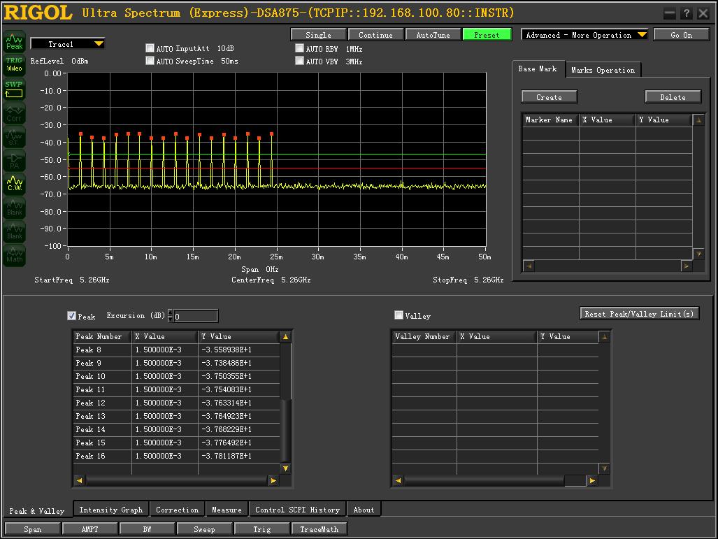 Ct711 Lanforge Rf Noise Generator And Radar Simulator Low Cost 18 Pulses 1428us Apart